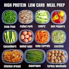 High protein low carb meal prep What's the Difference Between Success and Failure on the Keto Diet. High protein low carb meal prep What's the Difference Between Success and Failure on the Keto Diet. Weight Loss Meals, Weight Loss Challenge, Clean Eating Recipes For Weight Loss, Meal Plans To Lose Weight, Low Carb Weight Loss, Healthy Breakfast Recipes For Weight Loss, Healthy Breakfast Meal Prep, Clean Eating Breakfast, Fat Loss Diet