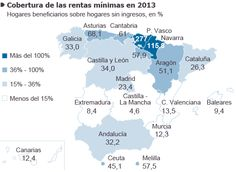 ES cobertura Rentas Mininas Inserción 2013
