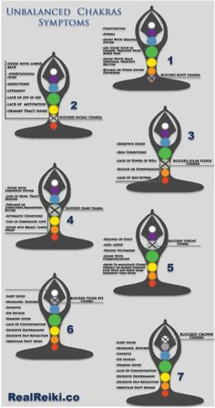 Chakras are the system of energy behind all the functions of the human body. Both the mind and the body are an extension of the health of the chakras. There are seven chakras which are like wheels which helps with the flow of life energies. Chakras are of Chakra Meditation, Mindfulness Meditation, Daily Meditation, Mindfulness Quotes, Meditation Music, Les Chakras, Seven Chakras, Chakra System, Ayurveda