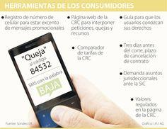 Redes sociales y SMS, herramientas para quejarse de su operador