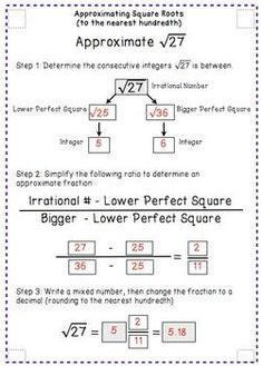 Square Roots Estimation Interactive Notes And Workshee Estimating Square Roots Interactive Notes Square Roots