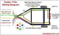 46 Best Trailer Wiring Diagram images in 2019 | Trailer build ... Harley Davidson Pin Connector Wiring Diagram on