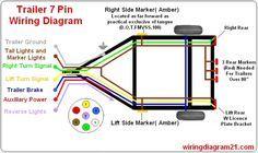 7 Pin Trailer Plug Light Wiring Diagram Color Code Trailer Wiring Diagram Tent Trailer Remodel Trailer