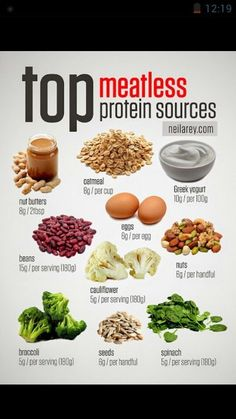 Foods You Can Eat For Better Health. Proper nutrition has a phenomenal effect on how you feel and look. A good nutrition plan is more than weight loss, as it involves the actual nutrients your Healthy Tips, Healthy Choices, Healthy Snacks, Healthy Recipes, Alkaline Diet Recipes, Vegan Recipes Beginner, Avocado Recipes, Vegetarian Protein Sources, Sources Of Protein