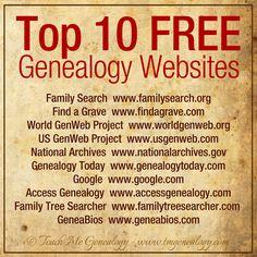 Top 10 FREE Genealogy Websites ~ Teach Me Genealogy