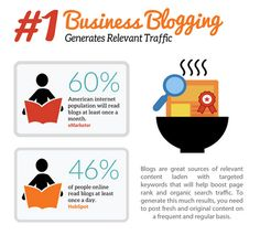 INFOGRAPHIC: Top Benefits of Blogging | Technology for Publishing LLC