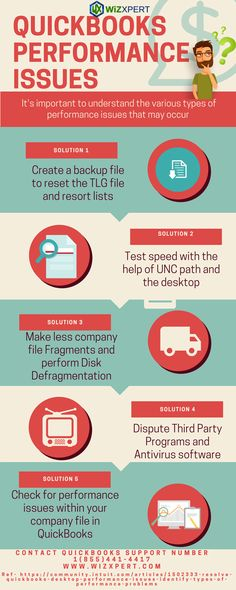 27 Best QuickBooks infographi images in 2017 | Info graphics
