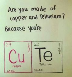 Best chemistry help website