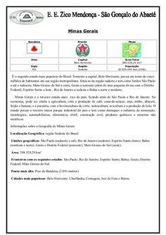 Minas Gerais Bandeira Brasão Mapa Hino Capital Belo Horizonte Área…
