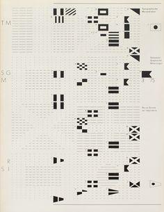 Illustration using the international maritime signal flags system. Heinrich Fleischhacker (Illustration, Design)