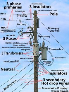 A transmission tower or power tower (electricity pylon or electric pylon in the United Kingdom, Canada and parts of Europe) is a tall structure, usually a Basic Electrical Wiring, Electrical Engineering Books, Power Engineering, Electrical Circuit Diagram, Electrical Symbols, Electrical Projects, Electrical Installation, Electronic Engineering, Civil Engineering