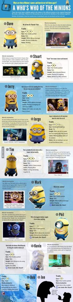 Names Of Despicable Me Minions