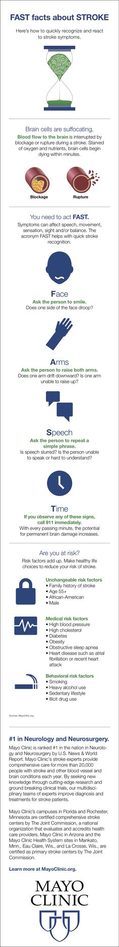 Learn how to quickly recognize and react to stroke symptoms.