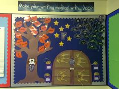 Vcop display (idea from another pinner). Just need to add key fobs to openers to show the level of the words. Chn can be independent and use the board to help their writing + add vocabulary.