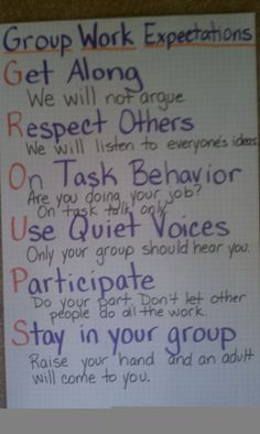 Anchor charts are a staple in any elementary school classroom. Here are some truly inspired ones:Group work expectations anchor chart Ways to compare fractions anchor chart Quadrilaterals anchor ch… Classroom Behavior, Classroom Posters, School Classroom, Classroom Ideas, Future Classroom, Classroom Expectations, Elementary Classroom Rules, Classroom Decoration Ideas, Classroom Management Primary