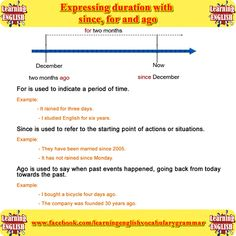 Expressing duration with since, for and ago