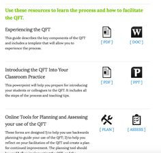 great, free resources on the Question Formulation Technique via http://rightquestion.org/downloads/Experiencing-the-QFT.pdf