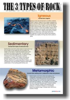 The 3 Types of Rock