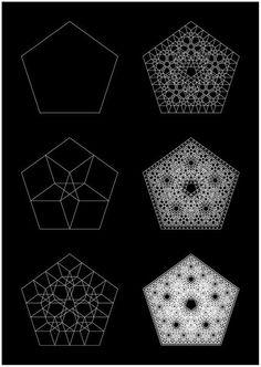 nesting pentagons / Sacred Geometry