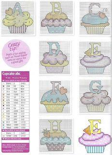 Entre linhas: Cupcake