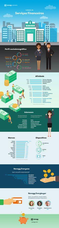 A Navegg conhece mais de 400 milhões de internautas, o que a permite traçar o perfil dos brasileiros interessados em serviços financeiros.