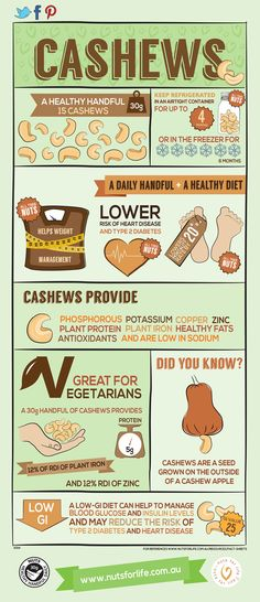Health benefits of cashews.