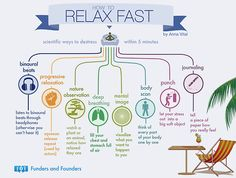 Funders and Founders Notes - How To Relax Fast - Scientific Ways To Destress...