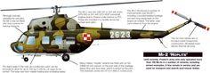 Aviones Caza y de Ataque: Mil Mi-2 Hoplite
