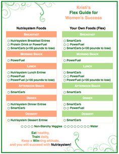 Flex Guide for Nutrisystem Success