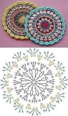 Crochet Coaster Pattern, Crochet Doily Diagram, Crochet Mandala Pattern, Granny Square Crochet Pattern, Crochet Flower Patterns, Crochet Chart, Crochet Squares, Crochet Flowers, Granny Squares