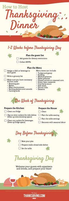 Timeline for hosting Thanksgiving dinner from http://Thanksgiving.com