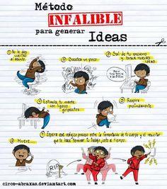 Método para generar #ideas #SolucionesCreativas