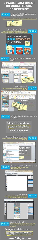 Cómo hacer Infografías en PowerPoint #albertobokos
