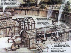 Iroquois Longhouse Village
