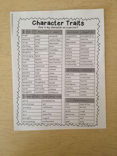 Character Trait Chart