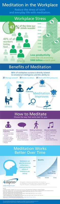 Meditation in the Workplace [INFOGRAPHIC]   4imprint Promotional Products Blog