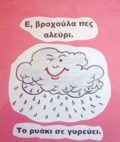 Πέφτει βροχή, πέφτει βροχή στο πρόσωπο μου πέφτει... Μια μέρα βροχερή, χτύπησε το τζάμι της τάξης μας η σταγόνα και μας είπε τη... Water Cycle, Activities For Kids, Blog, Weather, Autumn, Education, Fall Season, Children Activities, Blogging