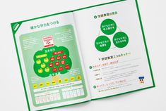 学研エデュケーショナル様パンフレット制作実績紹介|株式会社ドットゼロ Brochure Design, Bullet Journal, Layout, Editorial, Page Layout, Leaflet Design, Catalog Design, Pamphlet Design