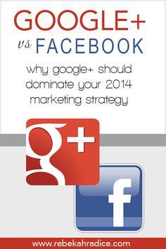 #GooglePlus vs #Facebook: Why G+ Should Dominate Your 2014 Marketing Strategy. #socialmedia