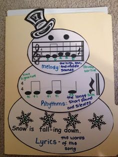 Snowman melodic activity - start with the lyrics, add the rhythms, then the melody