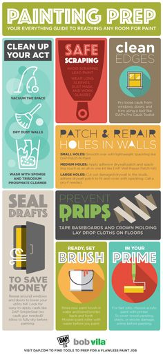 Great tips on how to prep for a paint job