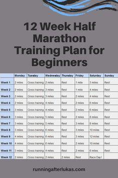 12 Week Half Marathon Training Plan for Beginners. Includes tips for a successful training plan. #runningtraining