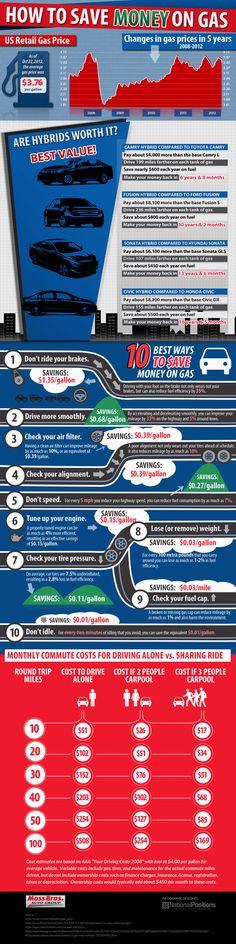 Saving money on gas... an infographic