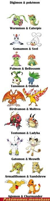 pokemon and digimon similarities  [Regardless, I still like both series :P]