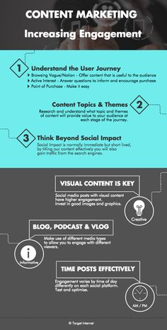 Content Marketing Infographic - Increasing Engagement