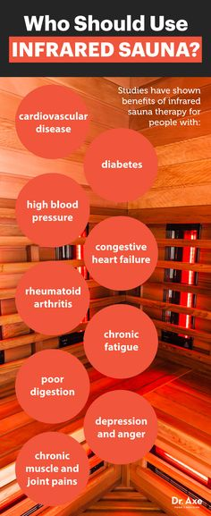 Infrared Saunas - What They Are Who Should Use Them By: Dr. Axe | Health Infographic | Holistic | Detox | Detoxing Tips | Natural Remedies