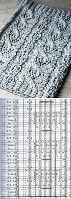 Sweet cloud / DROPS – Kostenlose Strickanleitungen von DROPS Design You are in the right place about knitting techniques gauges Here we offer you the most beautiful pictures about the knitting Lace Knitting Patterns, Knitting Stiches, Cable Knitting, Knitting Charts, Crochet Stitches, Stitch Patterns, Knitted Blankets, Drops Design