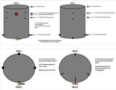 The BBQ BRETHREN FORUMS. - View Single Post - Ugly Drum Smoker