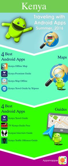 Kenya Android apps: Travel Guides, Maps, Transportation, Biking, Museums, Parking, Sport and apps for Students.
