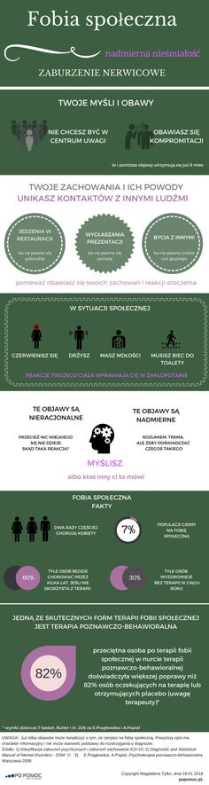 Fobia społeczna Good To Know, Health And Beauty, Mental Health, Anxiety, Depression, Coaching, Life Hacks, Infographic, Medicine